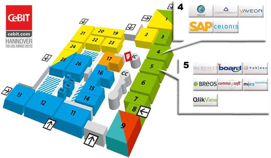 software anbieter auswahl